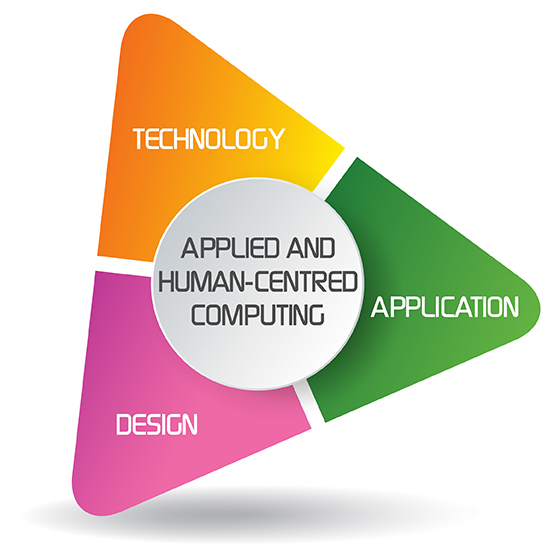 Computing Design Application